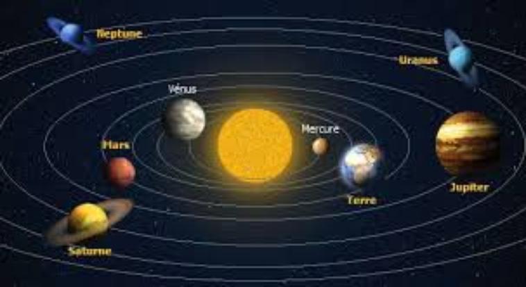 LE SYSTEME SOLAIRE (01 ou 10) LE SYSTEME LUMIERE EN BREF LA LUMIERE Multi ou unicouleur  (clart� - obscurit�- naturel et artificiel OU + OU -) qui se forme et se deforme infiniment