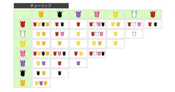 Blog de miss acnl page 4 animal crossing new leaf for Meubles japonais acnl