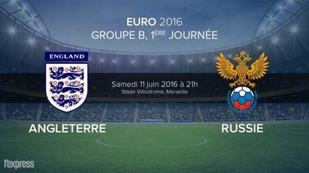 Ton pronostic pour le match Angleterre - Russie