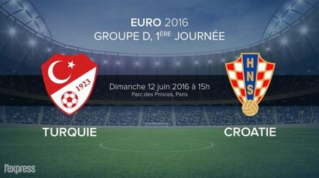 Tes pronostics pour le match Turquie-Croatie !