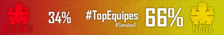 #RESULTATS: Top des Aventuriers & des équipes - Semaine 3