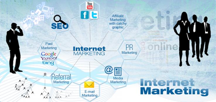 Ways of Achieving Success through Internet Marketing!
