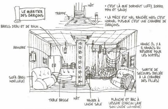 les plans du vogue merry actualit s et informations sur one piece votre. Black Bedroom Furniture Sets. Home Design Ideas