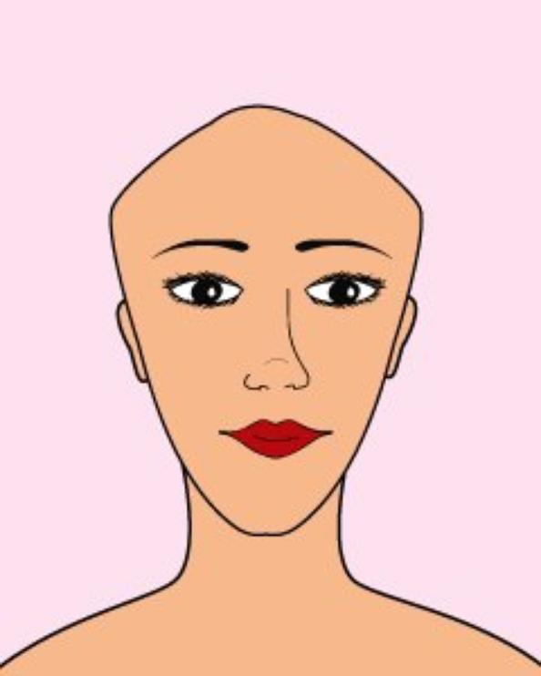 Quelle coiffure pour quel visage - Quelle coiffure pour quel visage ...