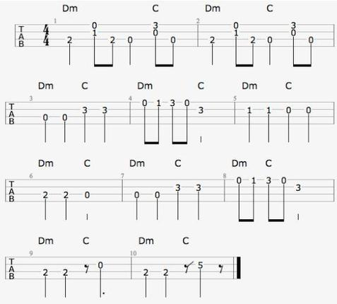 Somebody that i used to know ukulele version tablature for Porte ukulele