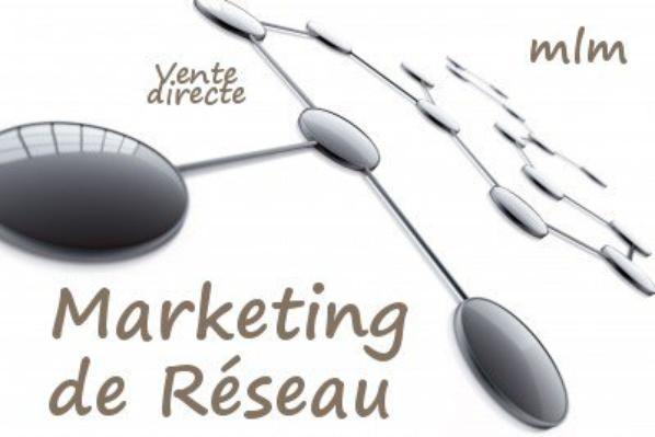 Qu'est-ce que le Marketing de Réseau ?
