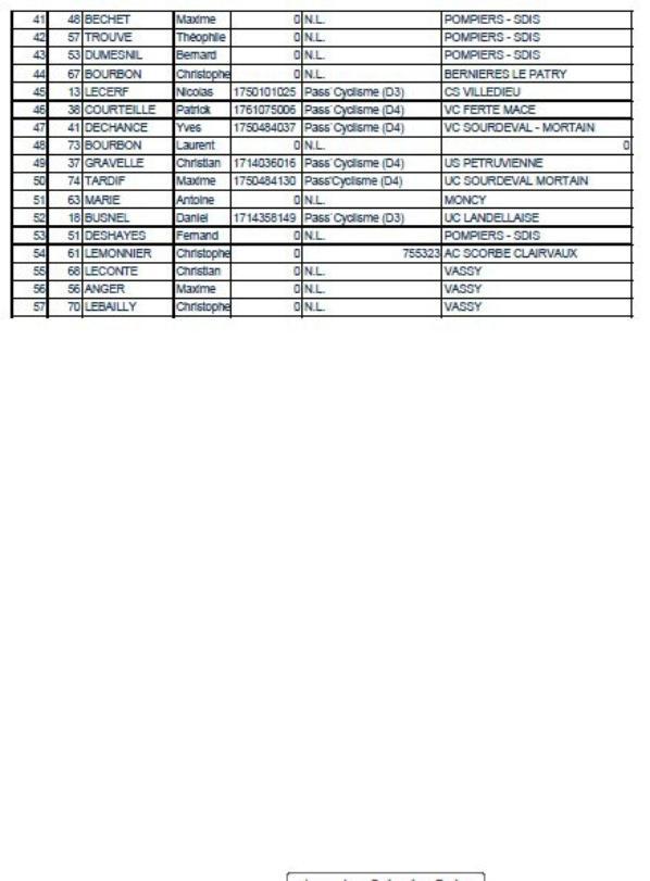 Classement Dep 3 et 4 Vassy - 22 juillet 2013