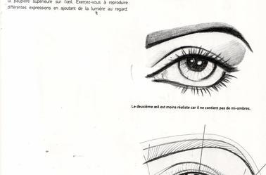 Tuto : Faire des yeux !