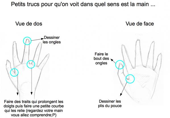 tuto- comment faire les mains