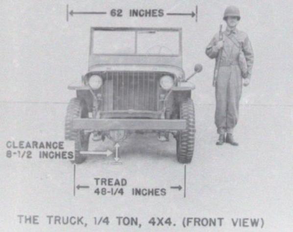 dimensions et capacités