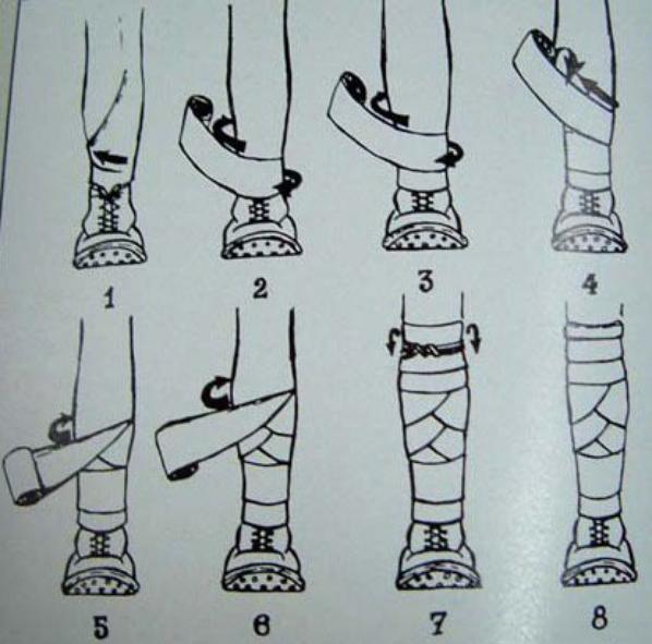 Comment bien porter les bandes molletières
