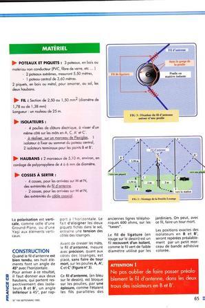 realisation d'une antenne filaire 27mhz