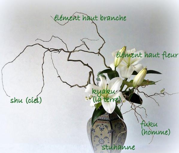 ikébana