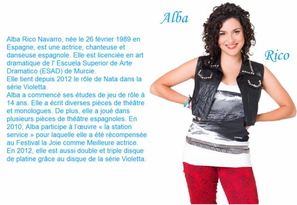 Biographie des actrices de Violetta 2