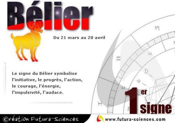 Horoscope 2015 du Bélier