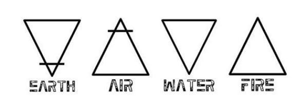 Symboles !