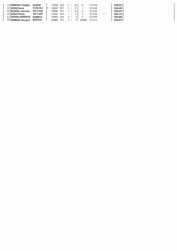 GASVILLE DOUBLADE VIEUX DU 26/05/2018
