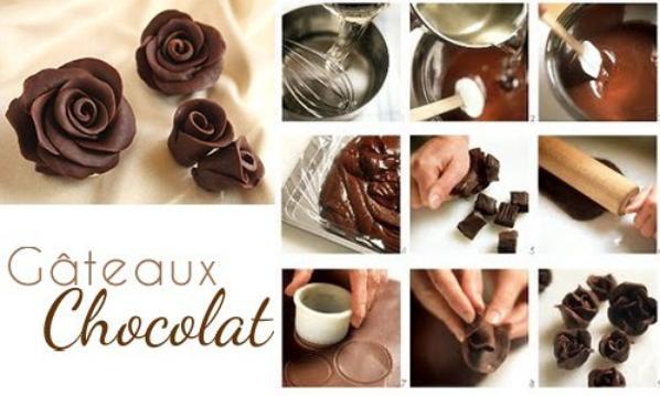 Chocolat Plastique