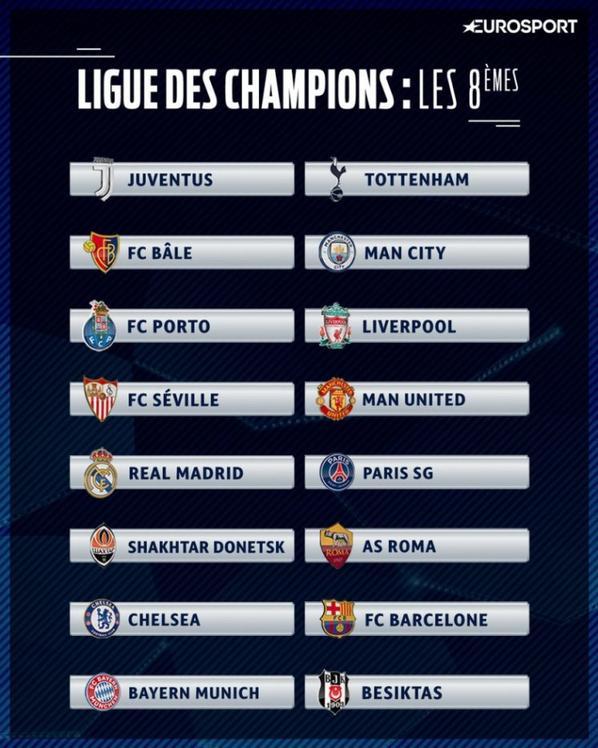 Le tirage complet des huitièmes de finale de la Ligue des champions