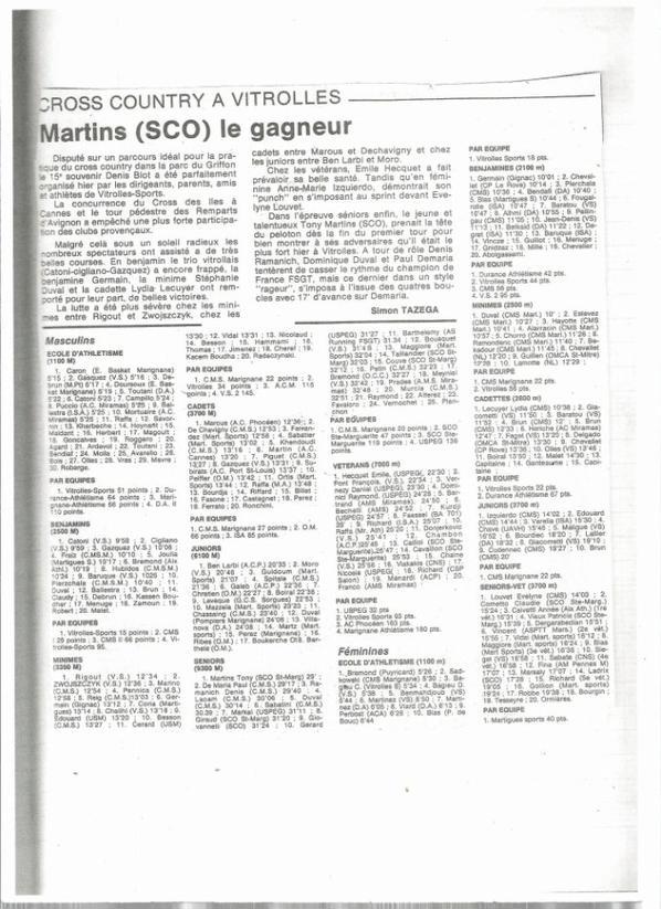 Cross de Vitrolles le 4 decembre 1983