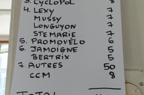 Messancy - 15.09.2018 - 35e Route du Vin