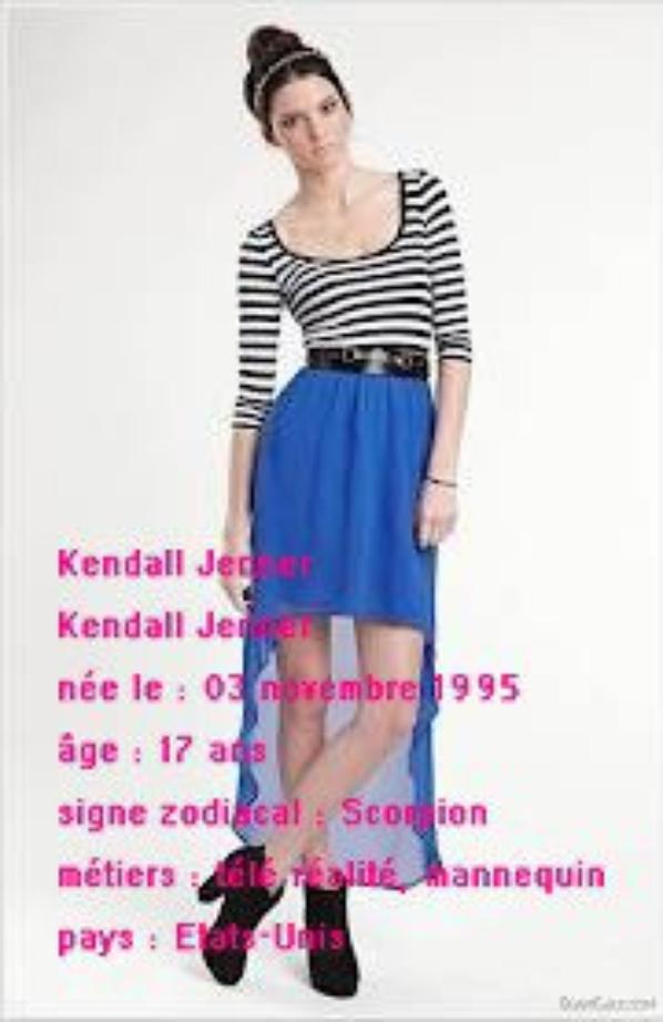 Shotting de Kendall Jenner!