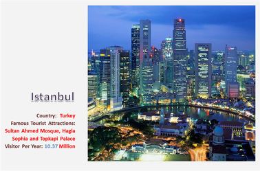 The world's most sought after cities in 2013