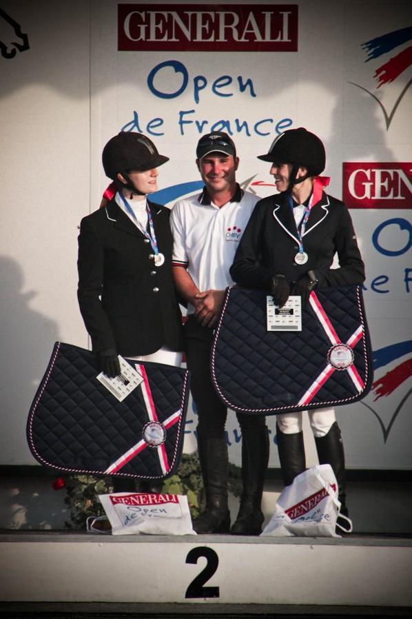 Championnat de France 2015 - Classement