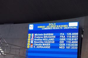 Championnats d'Europe Masters