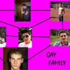 gayfamily