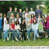 mozet2008