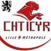 chticyr