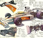 Yardley McLaren M23 1973