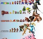 évolution de Mario, Zelda, Donkey Kong, Metroid et Kirby