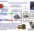 Système K_E_R_S