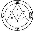 The 3rd Pentacle of Mars For exciting hostility and anger