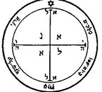 The 4th Pentacle of Mars For victory
