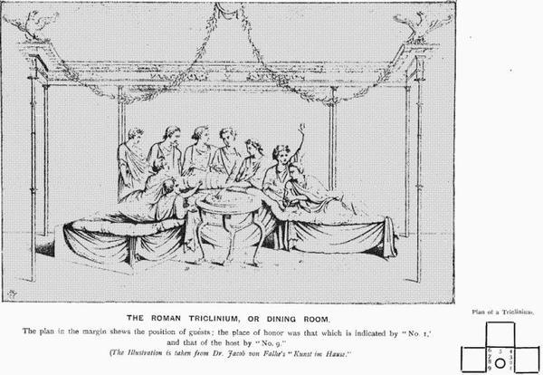 Cuisine de la Rome antique