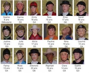 Le personnel et ses cavaliers