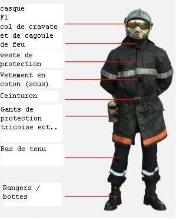 La fabrication des habits de pompiers.wmv
