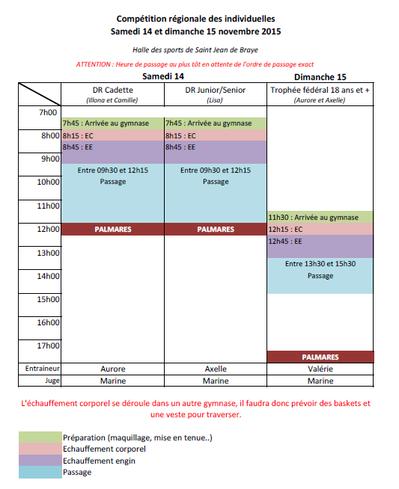 Organigramme compétition régionale des individuelles