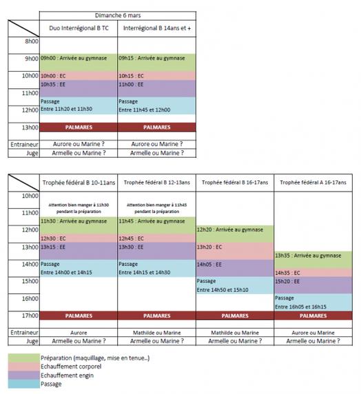 Organigramme compétition départementale des ensembles