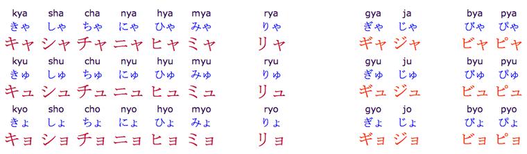 Kana & kanji 2