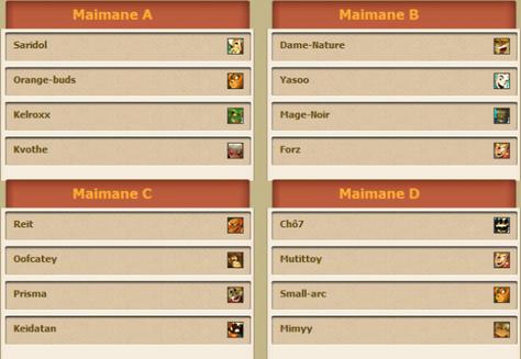 Résultats du Goultarminator !
