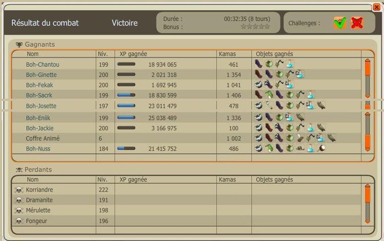 Résultats stock après capture kolo/korri