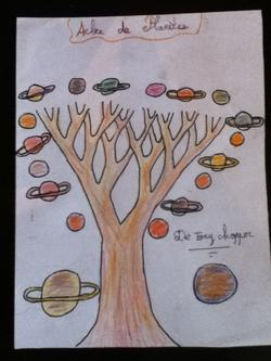 Et encore d'autre dessin d'arbre!