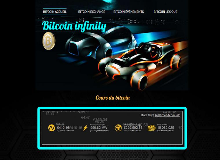 Bitcoin infinity