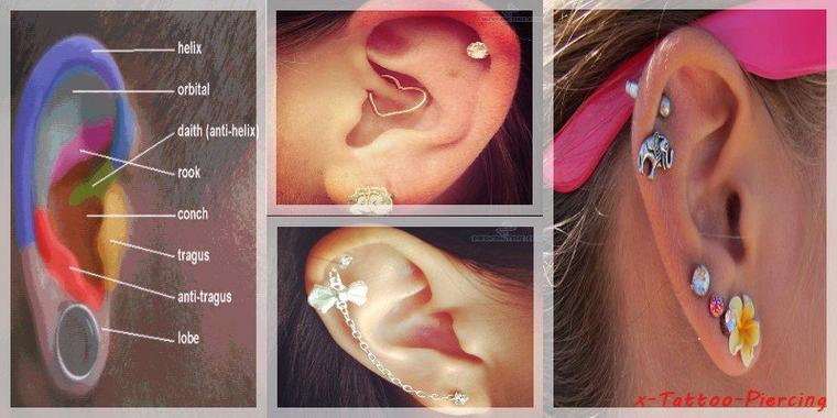 Piercing au cartilage