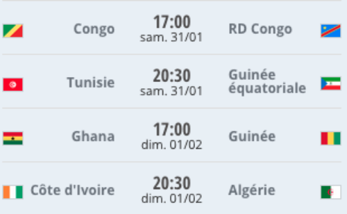 CAN 2015 : les quarts