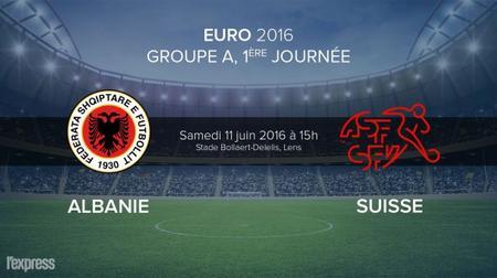 Ton pronostic pour le match Albanie-Suisse